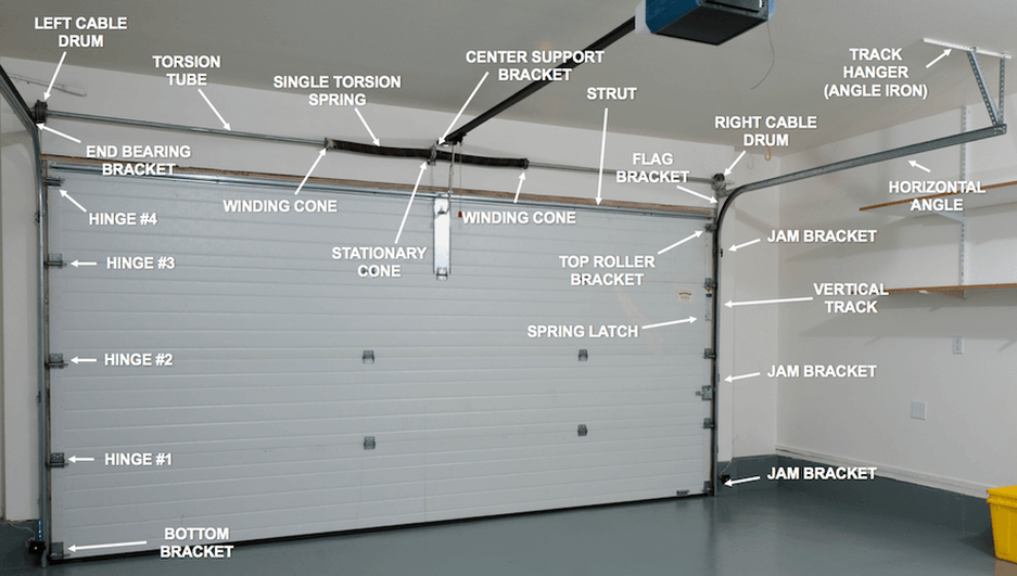 garage door Montclair components